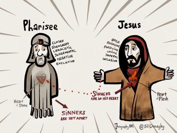 Teologia wykluczenia